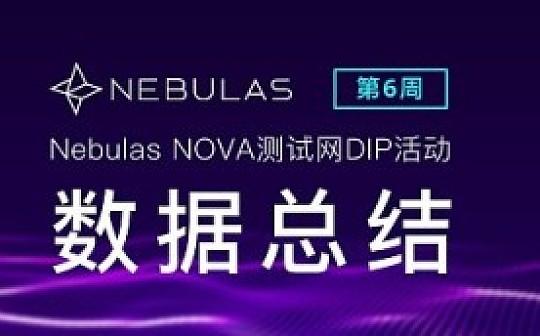Nebulas NOVA测试网开发者激励活动单日交易量达历史新高