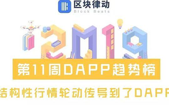 第11周DAPP趋势榜:结构性行情轮动传导到了DAPP