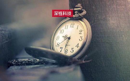 券商股回阳 平台币迎春