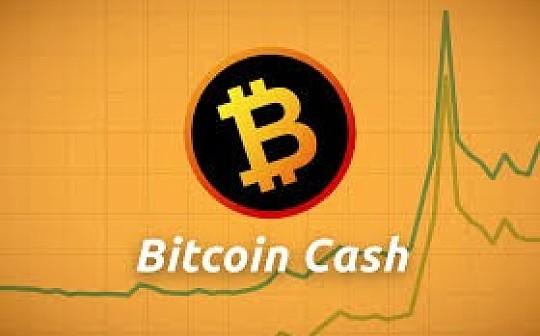金色内参:市场热点会从平台币切换到分叉币吗?