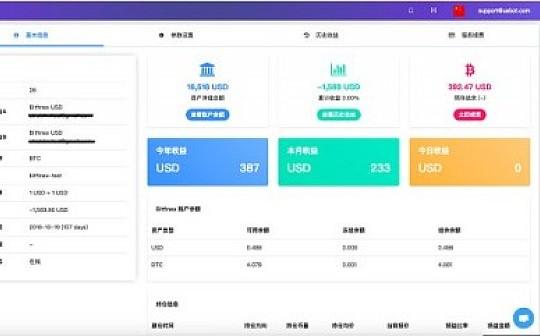 UEBOT比特币量化交易实盘 3月25日:  平仓实盈0.2%