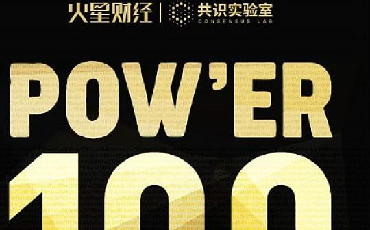 """Chain Capital喜提火星财经""""2018中国最具竞争力区块链投资机构 TOP 20"""""""