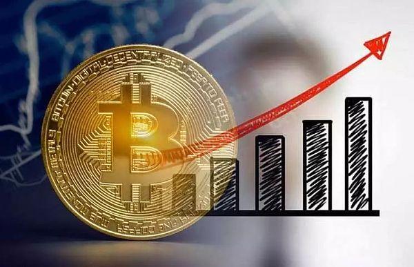 BTC公允价值超10万?暴涨概率再加11%