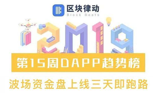 DAPP趋势榜:DAPP资金盘上线三天即跑路