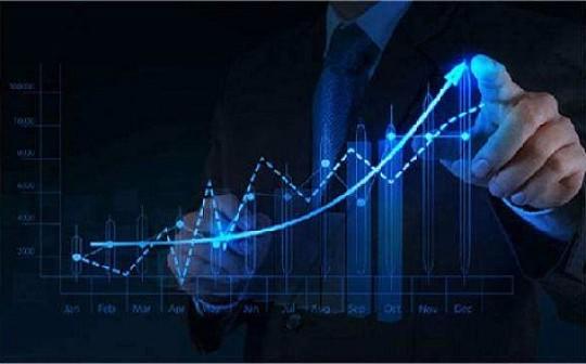 冲新高再回落 大数据分析成功预判本周行情走势