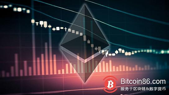 Ethereum price analysis on April 11