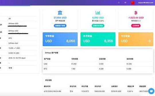 UEBOT比特币量化交易实盘 4月11日:  平仓实盈42.15%