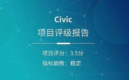 TokenGazer 评级   Civic:受市场认可无法掩盖行业痛点  线下布局谋求未来价值体现