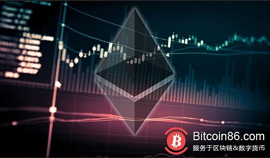 Ethereum price analysis on April 15