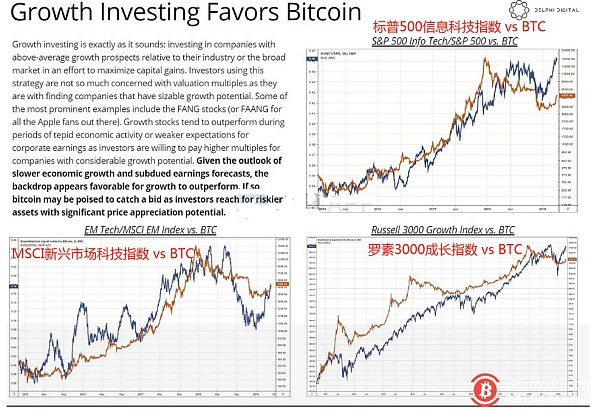Why is the economic weakness turning into a hotbed of bitcoin's next bull market?