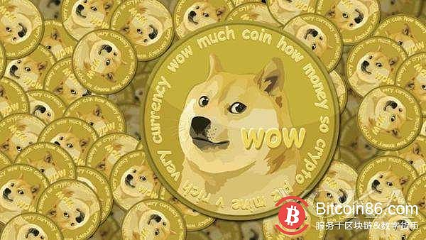 Project research: Over 40% of investors expressed their willingness to understand and invest in DOGE (Dogcoin)