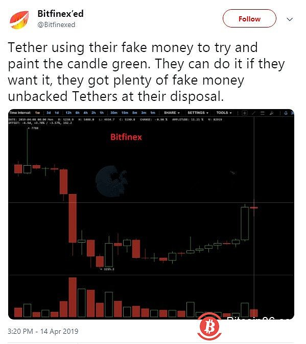 BTC prices are artificially pushed up? Tether is also suspected of illegally manipulating the price of the currency.