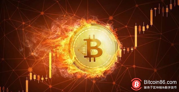 Can Bitcoin be $5,500 again? Bitcoin short-term price interpretation
