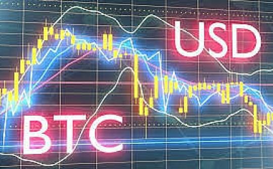 数观 | MITH涨幅超70% 币安生态将是山寨币的下一个风向标