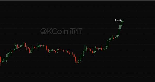 新兴市场的波动率循环,把脚步放慢,等等我们的心灵