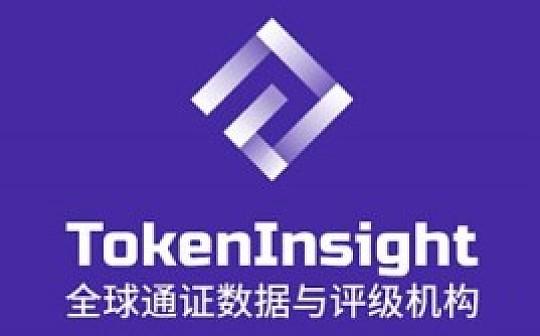 TokenInsight 全新官网上线 用数据赋能区块链价值投资