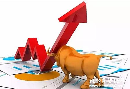 这个时候,该买比特币还是买股票?
