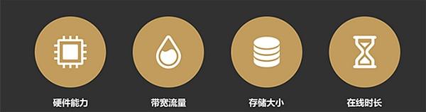 """迅雷版发布类似比特币的虚拟货币""""玩客币"""" 数量总计15亿枚"""