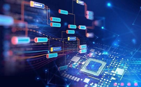 为什么区块链是互联网的补???