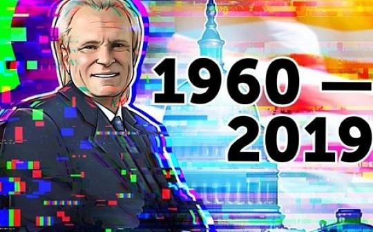 Bart Chilton离世:加密货币监管制度先驱者的落幕
