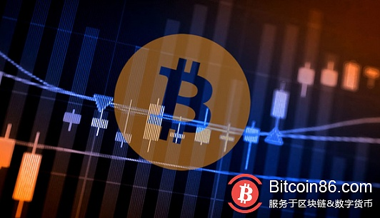 Bitcoin price analysis on May 6