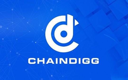 Chaindigg BTC数据周报(2019年第17期 总第29期)