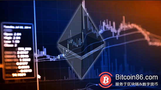 Analysis of the price of Ethereum on May 8