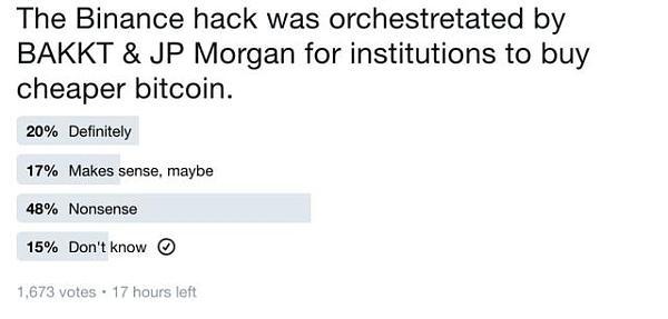 币安丢了3个亿,黑客却不是最大赢家