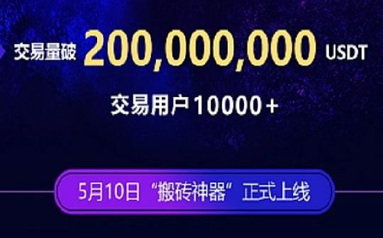 币看公测期交易量破2亿USDT  今正式上线