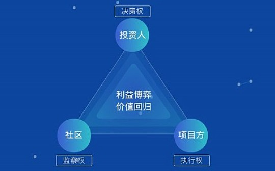 ECHO(共鸣协议)即将首发火币Cloud交易所XOXOEX