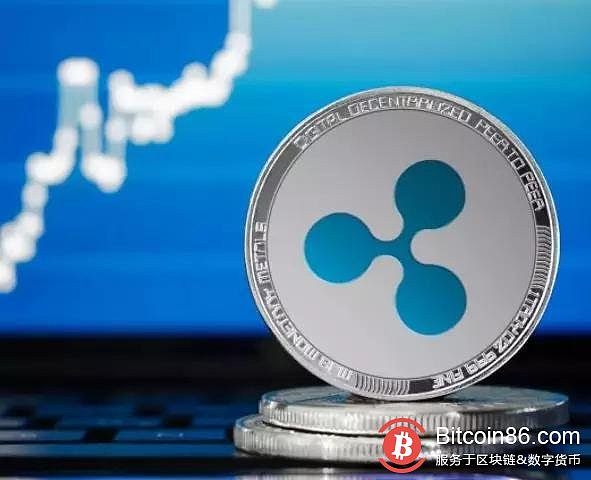 Can the price of XRP reach $1 in the coming months?