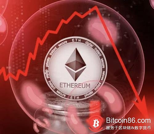 The mainstream currency has been fully adjusted, and Ethereum has fallen by more than 10%.