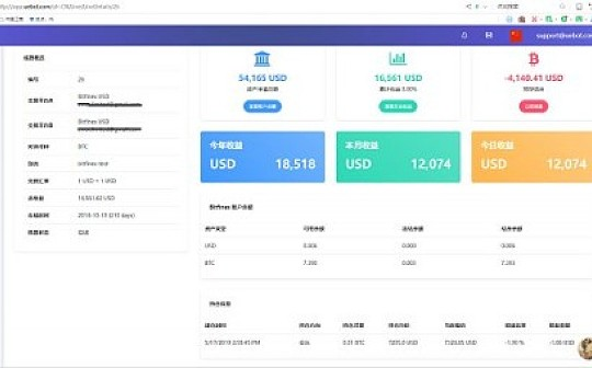 UEBOT比特币量化交易实盘 5月17日:  平仓实盈40.33%