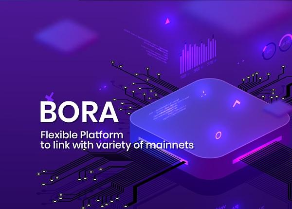 BORA即将上线 正与Klaytn开展主网联动验证合作