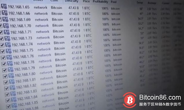 """Is Bitcoin """"revived""""?"""