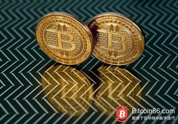 Analyst: There is a callback expectation on the BTC weekly