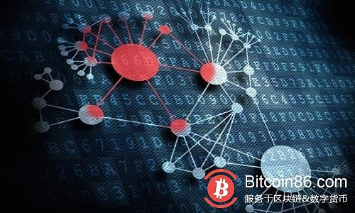 China's blockchain R&D and application status and development suggestions