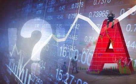2019 年中国 A 股与比特币价格高度相关