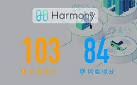 Harmony:高吞吐、低延迟、低费用共识平台 | BiQuan Choice 评级