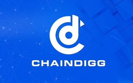 Chaindigg BTC数据周报(2019年第20期 总第32期)