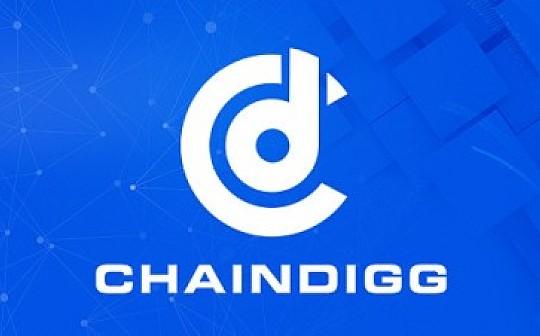 Chaindigg BTC数据周报(2019年第21期 总第33期)