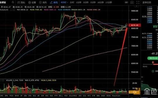 6月14日数字货币评论:山寨币暴动 LTC是否会继续领跌?