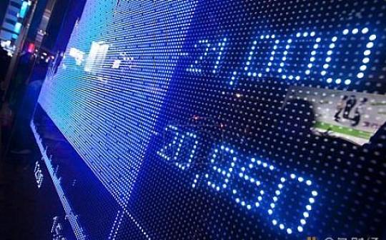 比特币、莱特币等数字货币适合量化交易吗?