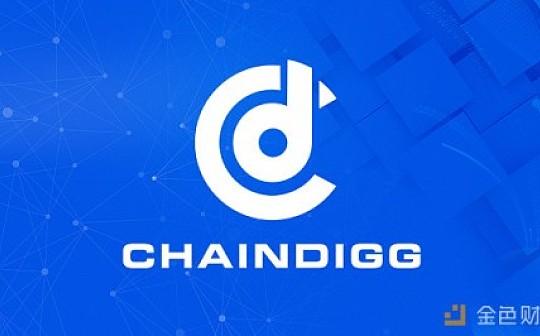 Chaindigg BTC数据周报(2019年第22期 总第34期)