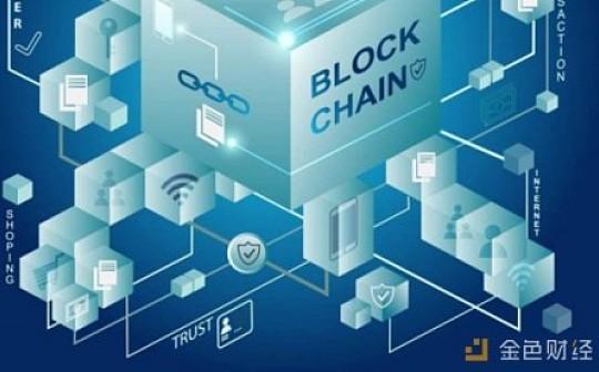 天合链:区块链与金融科技一体化的未来