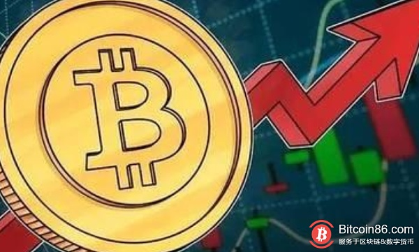 Bitcoin soared and fell, approaching $14,000