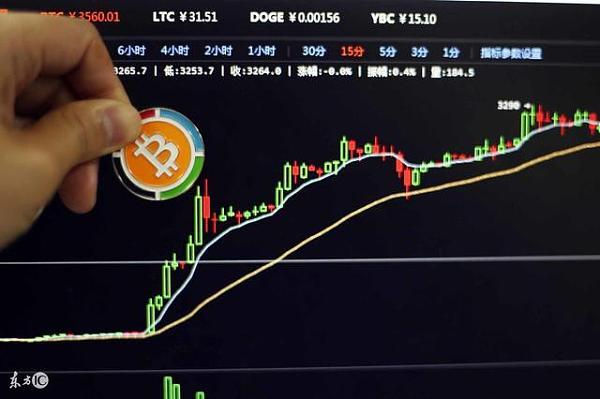 2018年数字资产场外OTC交易平台搭建 币币撮合交易系统开发