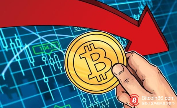 BTC: After another 4 days of cloudy days, set sail again. Break the window paper of 20,000 USD at any time.
