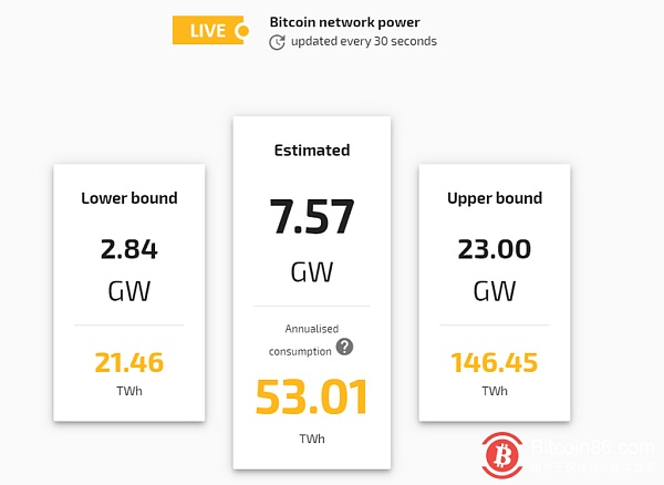 Can US idle home appliances provide years of energy for BTC? Cambridge University Innovation BTC Mining Index
