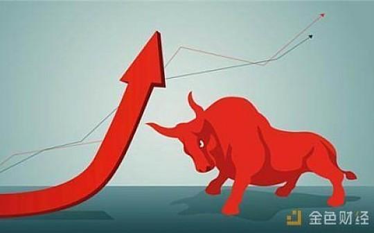 实盘收益14倍 合约帝实盘大咖曹守正分享「如何把握牛市趋势」